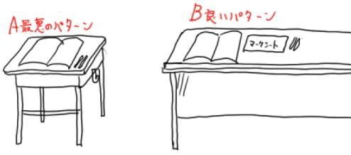 こんなに机がせまいなんて!